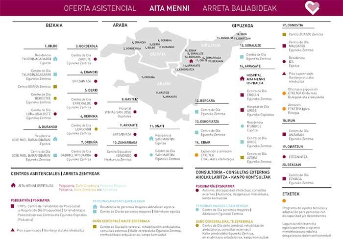 Mapa de centros de Aita Menni en el País Vasco